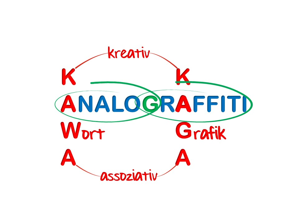 Analog Graffiti